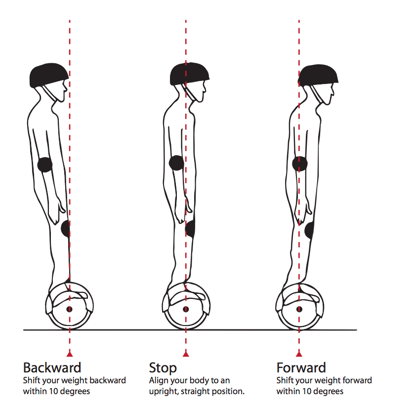 self balancing scooter instructions