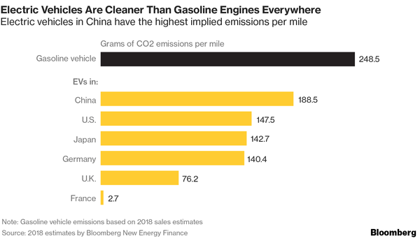 An electric last-mile vehicle is great for going green!