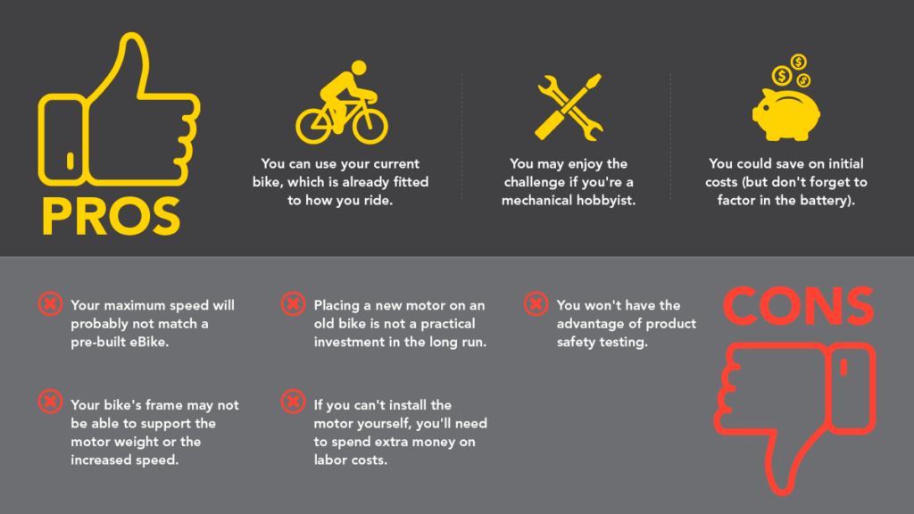 The Pros and Cons of Electric Bike Kits