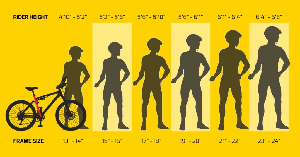 Infographic showing suggested rider height vs electric bike frame size for proper fit.