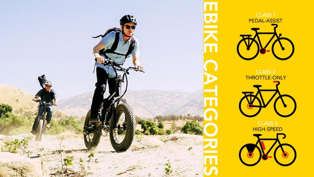 Two guys riding off-road on their EB8 electric bike.