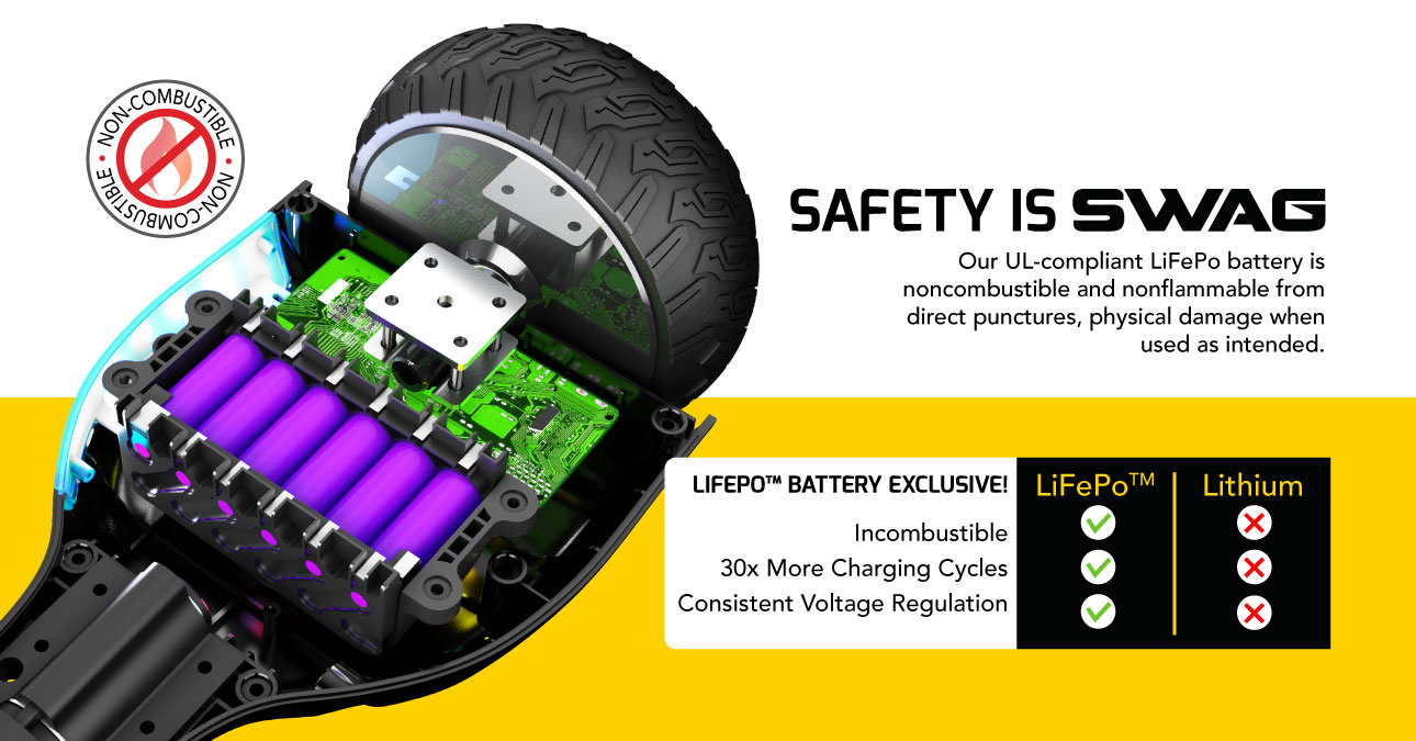Infographic showing the benefits of SWAGTRON's LiFePo™ battery technology