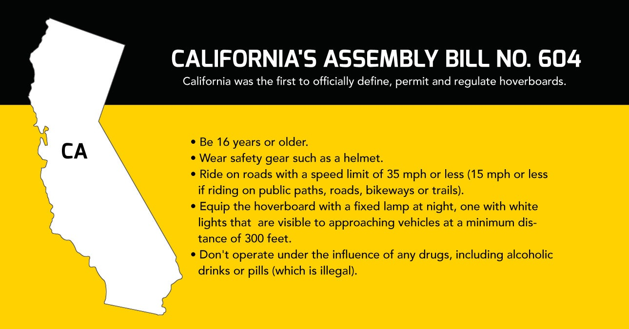 Infographic showing California's Assembly bill regulating hoverboards.