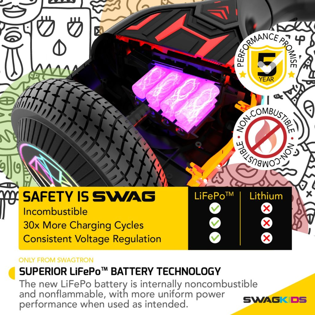 Twist T580 LiFePo Battery Tech -- Safety is SWAG!