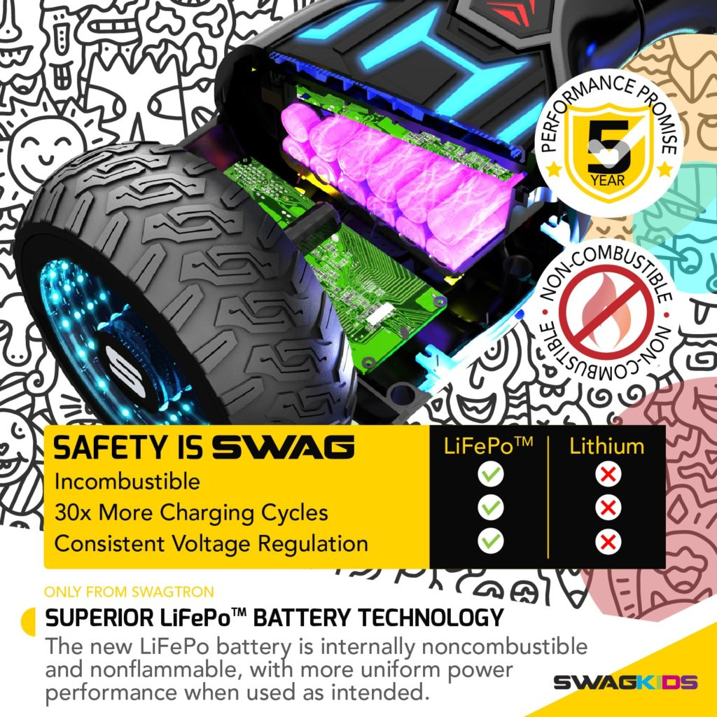 T580 Warrior LiFePo Battery Tech - Safety is SWAG!