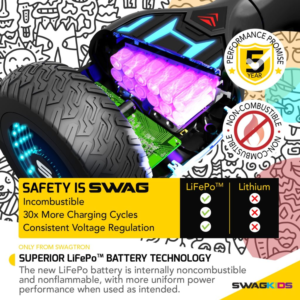 T580 Warrior XL LiFePo battery tech -- Safety is SWAG!