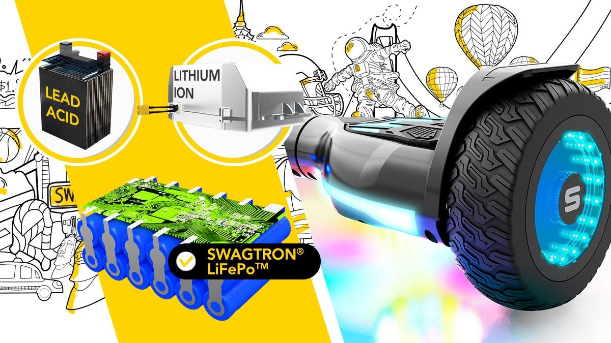 Lithium ion battery with hoverboard and lead acid battery on city scape background.