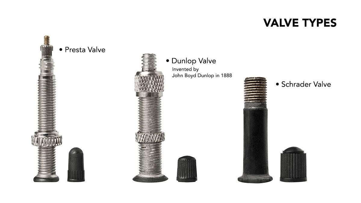 Images comparing the presta, Dunlop and shrader valve types.