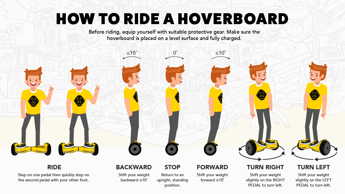 How to ride a hoverboard infographic.